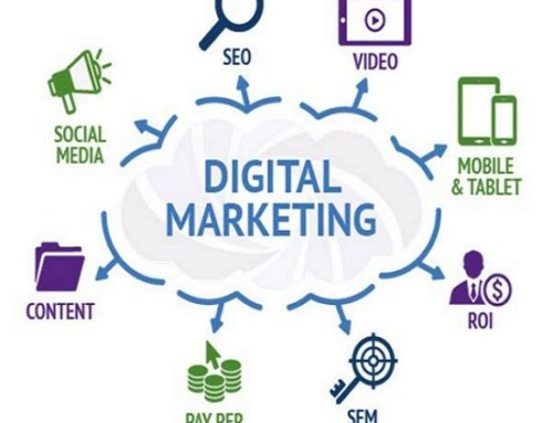 What Is Digital Marketing : Digital Marketing Basics